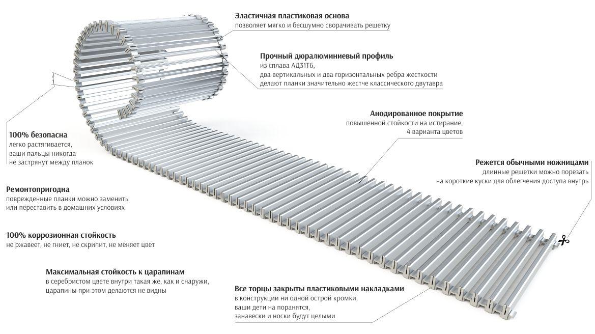 Рулонная алюминиевая решетка Dafa