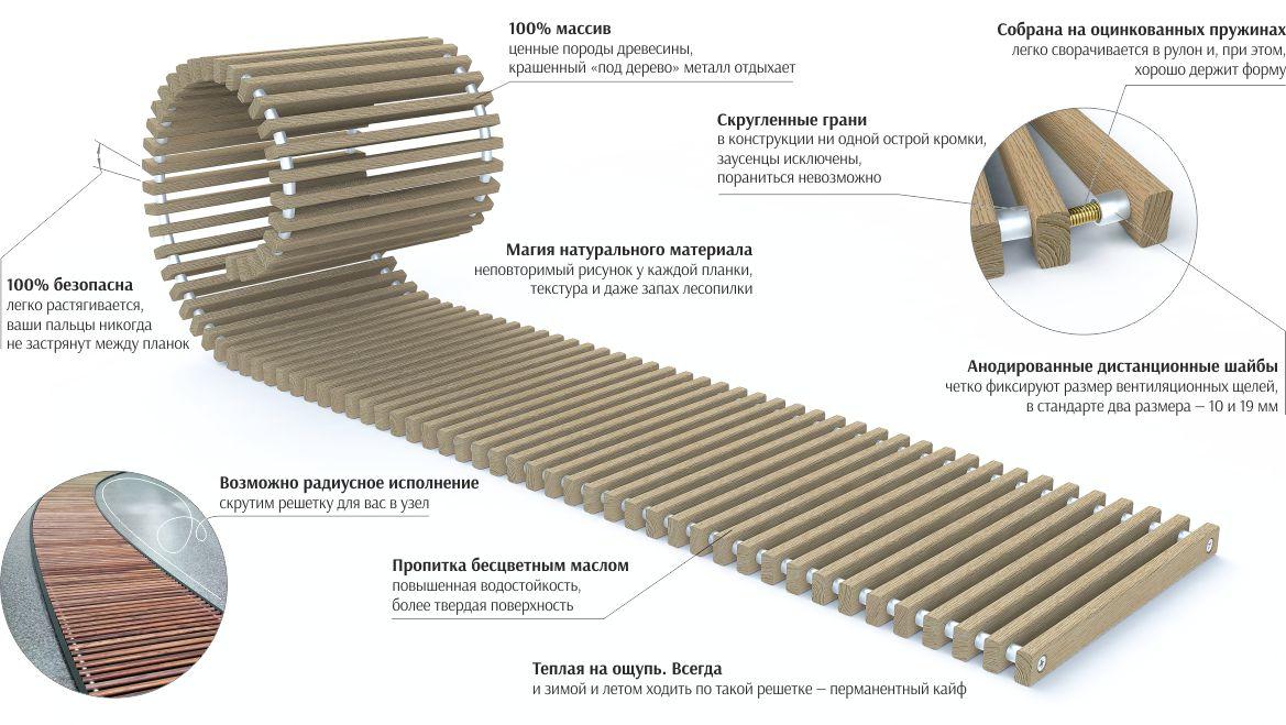 Рулонная решетка Dafa из 100% массива